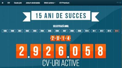 E-Jobs - 15 ani de succes