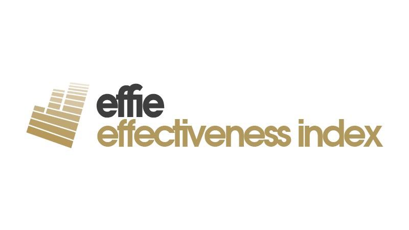 Effie Effectiveness Index Romania 2015