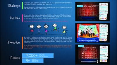 SOS Satele Copiilor - The first interactive carol