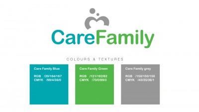 CareFamily - Identitate
