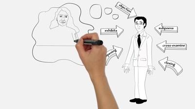 Unemployment Allies - Presentation video | whiteboard animation