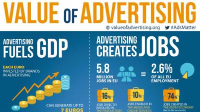 Publicitatea stimulează creșterea economică în Uniunea Europeană
