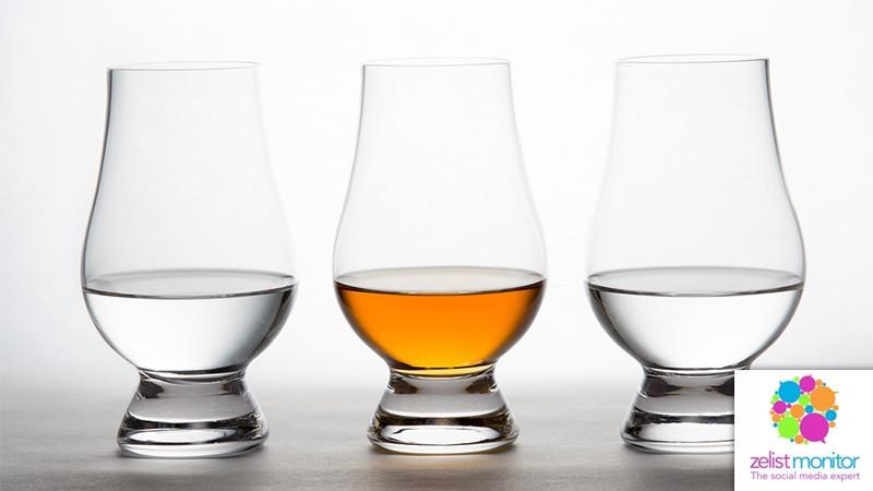 Cele mai vizibile branduri de Whisky & Vodka in online si pe Facebook in luna decembrie 2016