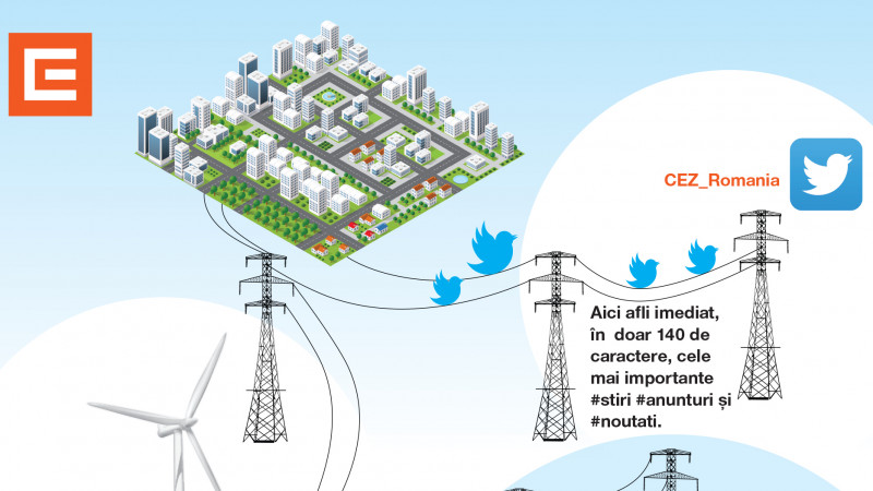 CEZ Romania isi lanseaza conturile corporate de Twitter si Instagram