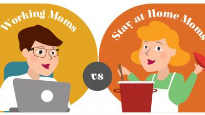 Consumul de conţinut media în rândul mamelor din România- noul studiu Starcom MediaVest Group România