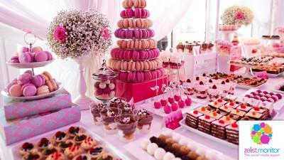 Cele mai vizibile branduri de dulciuri in online si pe Facebook in luna martie 2017