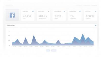 Craft Interactive - Statistici