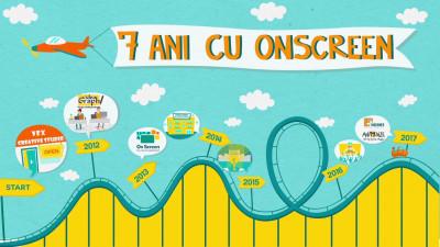 OnScreen aniversează 7 ani. Sau despre cum să te urci cu încredere într-un rollercoaster