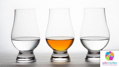 Cele mai vizibile branduri de Whisky & Vodka in online si pe Facebook in luna octombrie 2017