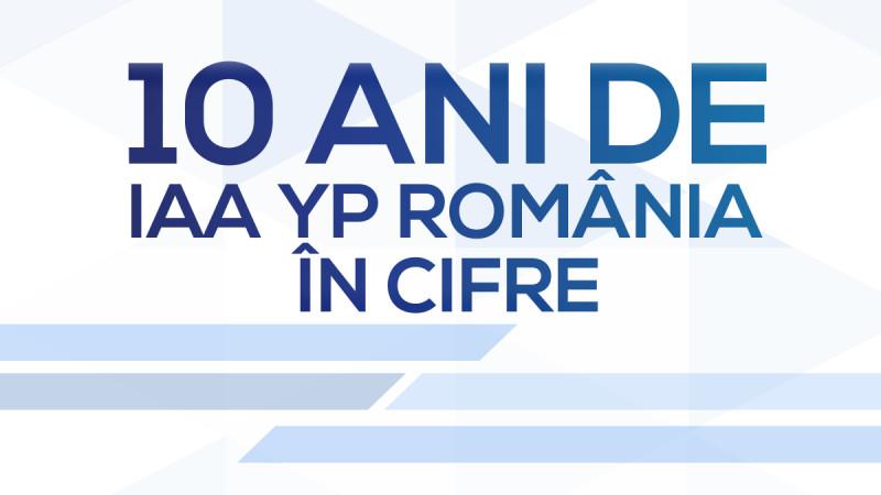 IAA Young Professionals Romania aniverseaza 10 ani