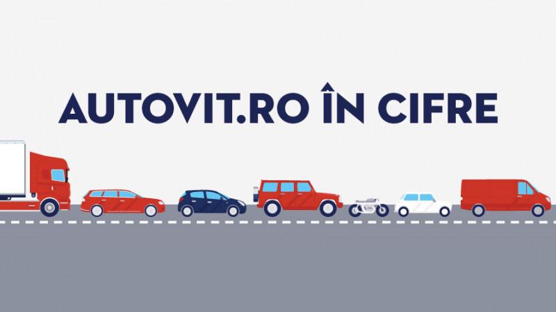 Piața auto în 2017: tranzacții record la mașini noi și rulate. Mașinile vândute în 2017 pe Autovit.ro au atins valoarea de 600 mil. euro