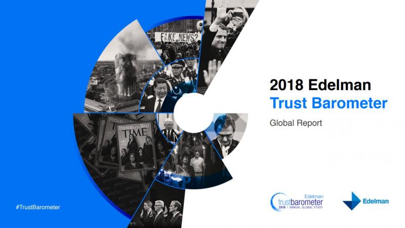Barometrul de Încredere Edelman 2018 arată o scădere-record a încrederii populației din SUA. Media este instituția cu cel mic nivel de încredere, la nivel global