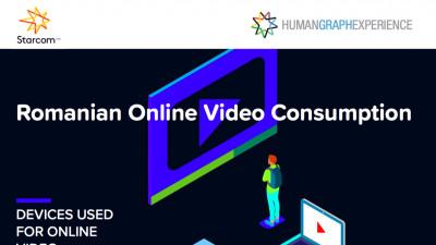 Câteva percepții-cheie în obiceiurile de consum video online ale românilor