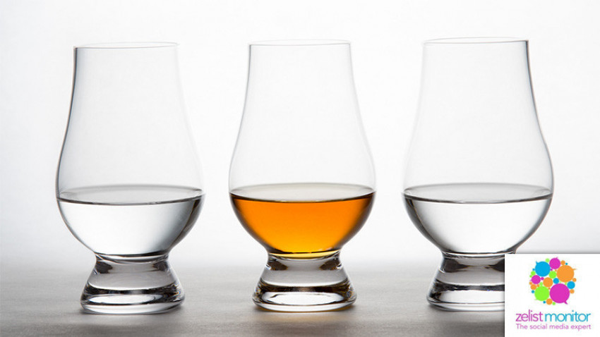 Cele mai vizibile branduri de Whisky & Vodka in online si pe Facebook in luna iulie 2019