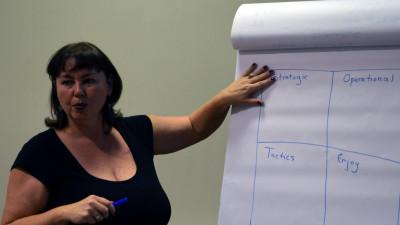 Cele 4 baze ale strategiei de comunicare a organizației explicate de specialistul în comunicare Kelly Freeman