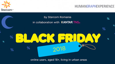 Jumătate dintre români se declară nemulțumiți de ofertele de Black Friday