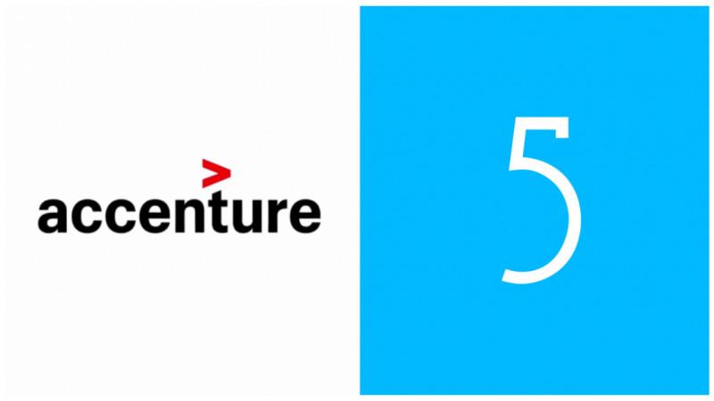 Accenture anunta achizitia agentiei de creatie Droga5