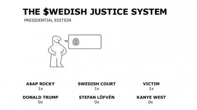 Suedia versus Trump, via IKEA