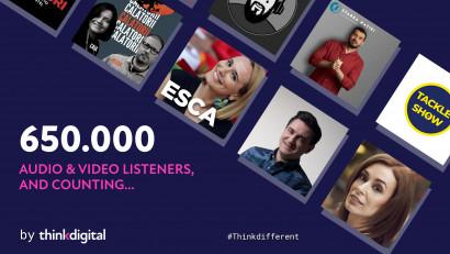 Audiența cumulată a Thinkdigital Podcasts Network a ajuns, în doar două luni, la peste 650.000 de ascultări în medie per episod - o creștere de +180%. Andreea Esca și George Buhnici, printre noile nume din rețea