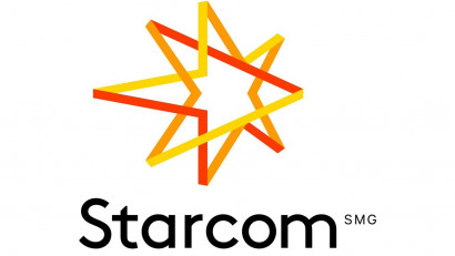 Care au fost cele mai urmărite conturi din online în luna martie? Aflăm din topul Social Media Stars Index, realizat de Starcom România