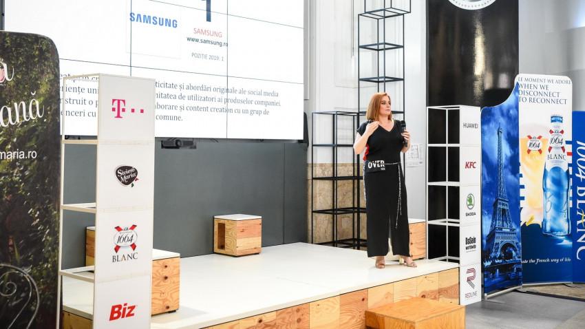 Samsung, Lidl și Huawei sunt cele mai puternice branduri în social media din România în 2020