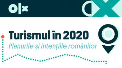 Studiu: Cum se raportează românii la concediu pe timp de pandemie?
