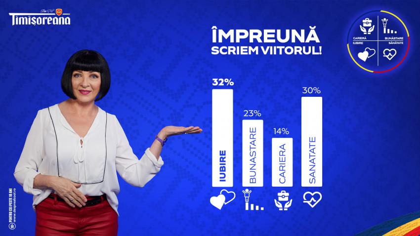 Alături de Timișoreana și Neti Sandu, românii și-au ales împreună zodia României. Un viitor în care iubirea să fie cea care să îi unească pentru a merge mai departe