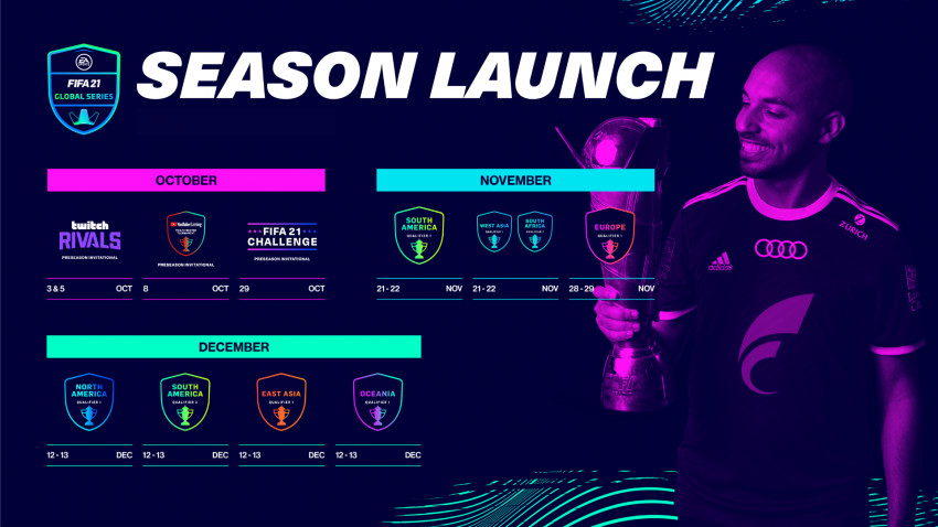 EA anunta noul FIFA 21 Global Series