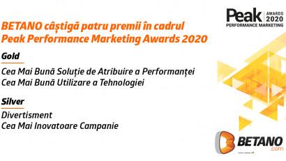 BETANO câștigă patru premii în cadrulPeak Performance Marketing Awards 2020
