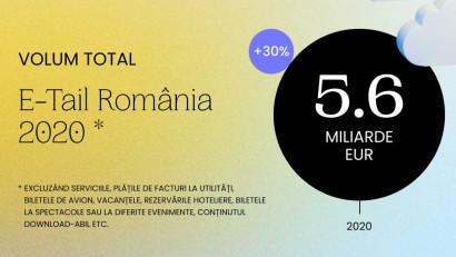 Raport GPeC E-Commerce România 2020: Cumpărături online de 5,6 miliarde de euro, în creștere cu 30% față de 2019