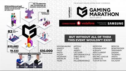 Counter-Strike, Brawl Stars și alte jocuri videoau adus împreună peste jumătate de million de părinți și copiidin România