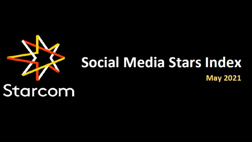 Social Media Stars Index, realizat de Starcom România pentru luna mai: Inna pe primul loc în topul creatorilor de conținut