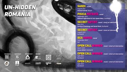 Un-hidden Romania anunță primul val de artiști invitați în cadrul programului multianual de regenerare urbană prin artă stradală