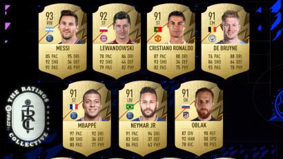 EA SPORTS dezvaluie coeficientii jucatorilor in FIFA 22, printre care Messi, Neymar si Mbappé