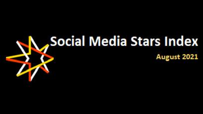 Starcom România prezintă Social Media Stars Index, topul celor mai urmărite conturi online din România în luna august