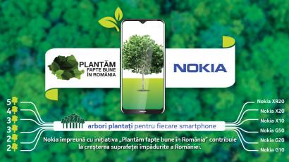 HMD Global plantează arbori pentru fiecare terminal Nokia cumpărat din seriile nou-lansate în România